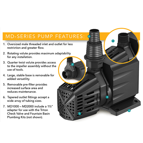 Atlantic Tidal Wave Mag Drive Series Pond & Fountain Pump (MPN MD750)